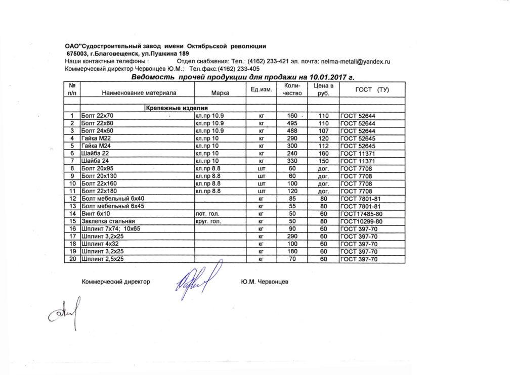 Крепежные изделия для продажи на 10.01.2017 г.