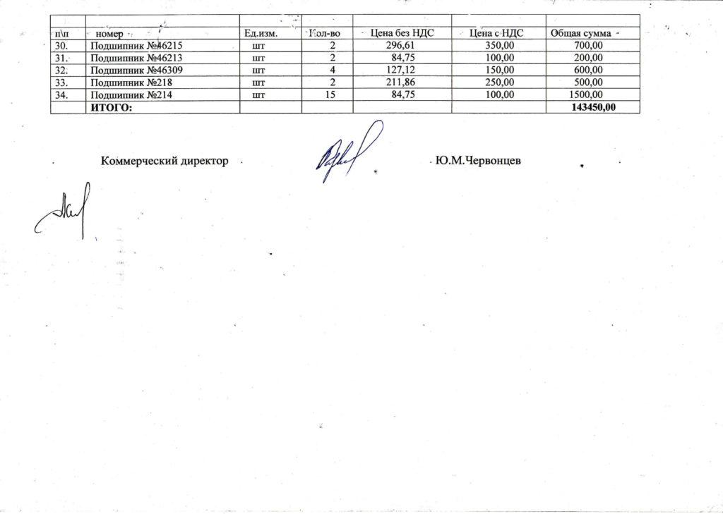 Подшипники - ведомость продажи на 10.01.2017 г.